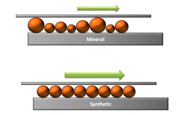 Cấu tạo phân tử giữa dầu tổng hợp và dầu gốc khoáng